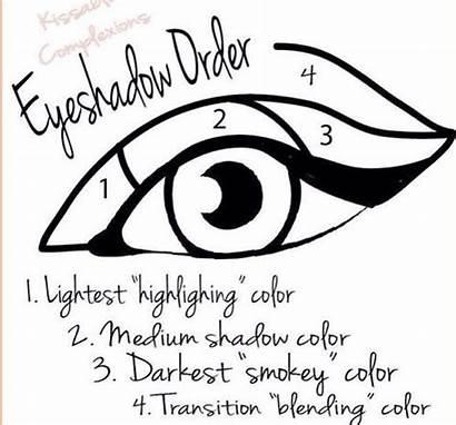 Eyeshadow Buzzfeed
