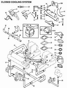 Closed Cooling System 91036a1  A3  A5  A8 For Accessories