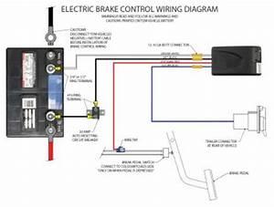 Brake Controller - 2013 Caravan Crew Plus