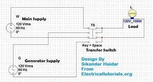 Manual Transfer Switch Wiring Diagram For Portable