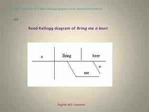 Reed Kellogg Sentence Diagram