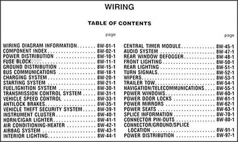 Dodge Sprinter Van Wiring Diagram Manual Original