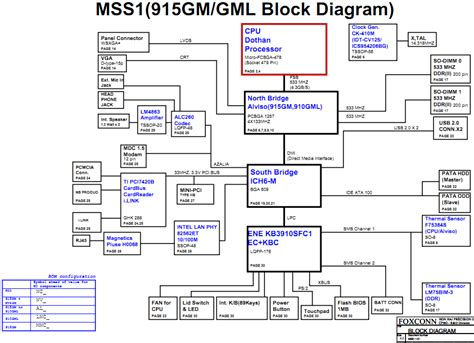Diagram Of Sony by Sony Schematics Page 4 Laptop Schematic