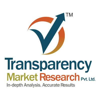 Tmr Pvt Ltd (@researchmarket) Twitter