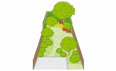 Garten Schmal Lang Schmaler Optisch Gestalten Schmale