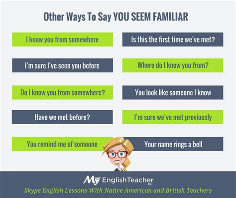 "Easiest Ways To Ask ""from Where Do We Know Each Other""!  Myenglishteachereu Forum"