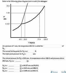 Nitrogen Phase Diagram Pressure Temperature