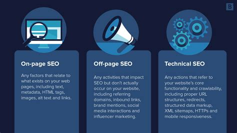 Quick Start Guide For Seo Campaign Management