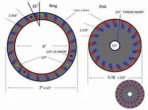 Resultado De Imagen Para Free Energy Permanent Magnets