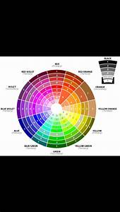 Wella Colour Chart Brown Wella Colour Wheel With Images Color Wheel Blue Eyes