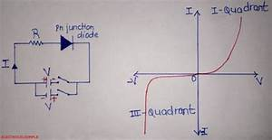Unilateral And Bilateral Circuits Elements