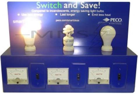 Blue Led Light Bulbs by Energy Star Light Bulb Power Comparison Displays Pedal