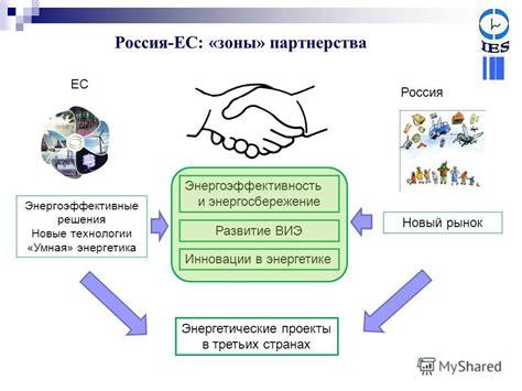 Обзор шести передовых энергосберегающих технологий в электросетевом комплексе россии энергосовет.ru