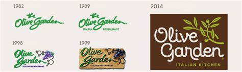 olive garden logo information about us olive garden italian restaurants