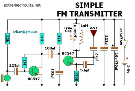 Simple Transmitter Electronics Lab