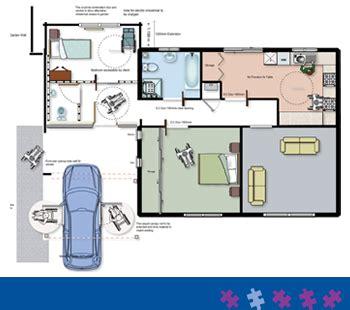 idapt planning  complete  planning solution