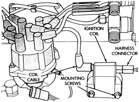 Repair Guides Electronic Ignition Powertrain Control