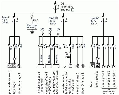 normes electrique cuisine schéma electrique consuel