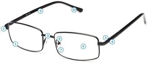 glasses diagram felix iris