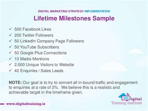 digital marketing strategy course digital marketing strategy
