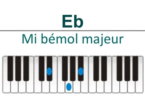 si鑒e de piano accords piano mi bémol e b ou d