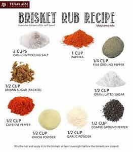 A Simple Brisket Rub Recipe From One Of Texas A U0026m U0026 39 S