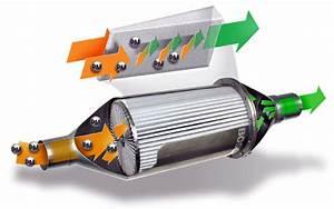 Regeneration Fap Bmw : fap dpf filtri antiparticolato e valvole egr ~ Melissatoandfro.com Idées de Décoration