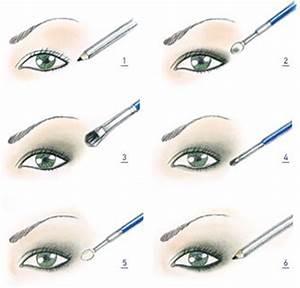 Hoe smokey eyes maken
