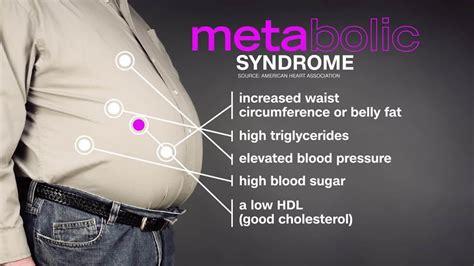 metabolic syndrome criteria  risk factors symptoms