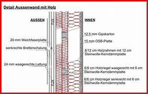 Dämmung Außenwand Material : d mmung zimmerei josef rottenw hrer ~ Whattoseeinmadrid.com Haus und Dekorationen