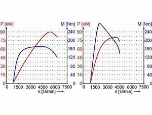 Mechanische Leistung Elektromotor Berechnen : beeindruckendes xxiv 16 forum ~ Themetempest.com Abrechnung