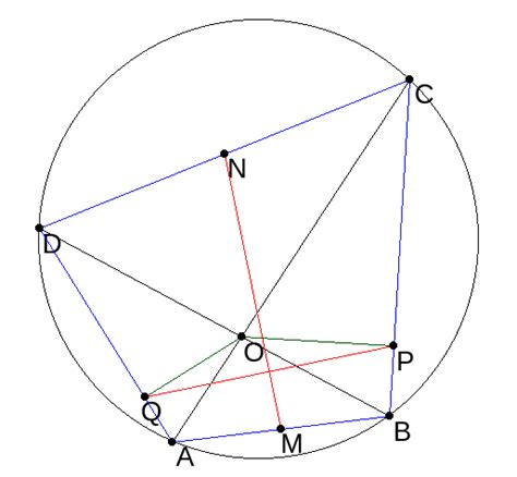 Math Geometry Diagram big list software for drawing geometry diagrams