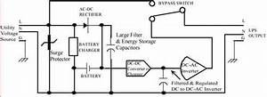 Power Frequency Conversion Considerations