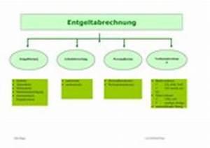 Entgeltabrechnung Berechnen : 4teachers lehrproben unterrichtsentw rfe und ~ Themetempest.com Abrechnung