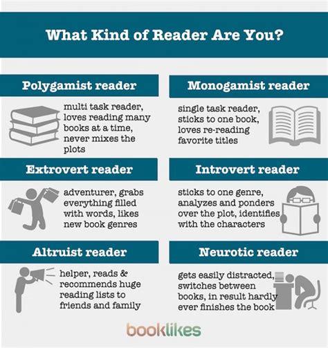 ¿qué Tipo De Lector Eres? Librópatas