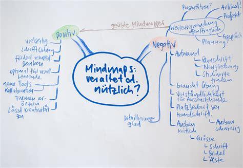 mindmap als brainstorming und gedankenordnungsmethode