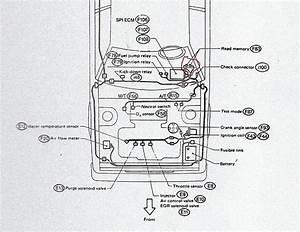 Have A 1993 Subaru Loyale Wagon That Won U0026 39 T Shift In Drive