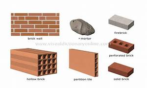 Types Of Colonial Homes