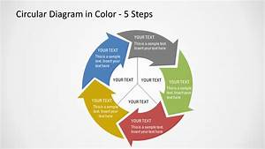 Circular Arrows 5 Steps Powerpoint Diagram