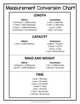 customary unit conversions  remainders measurement