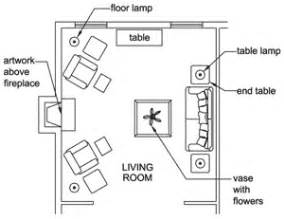 Living Room Floor Plans Photo Gallery by Home Staging Consultation For A Living Room