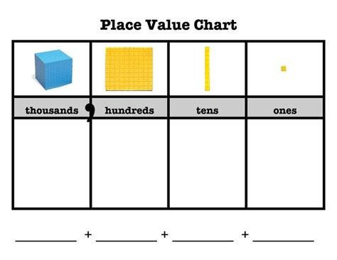 place value chart template place value chart search math charts student centered resources and search