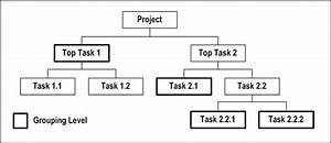 Oracle Project Costing User Guide