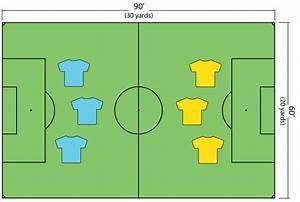 Luxury How Wide Is A Soccer Field In Yards