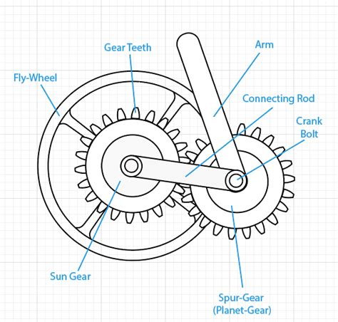 drawings mechanical movement  engi