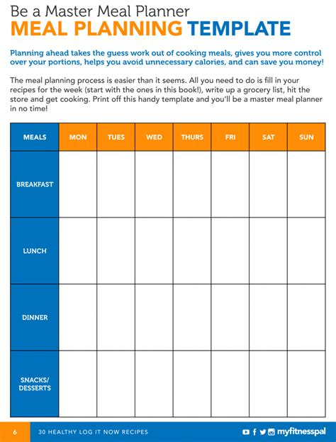 Meal Planner Template Be A Master Meal Planner With This Template Myfitnesspal