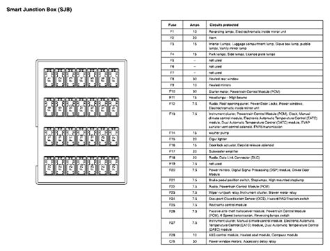 repair guides fuse  relay information  fuse