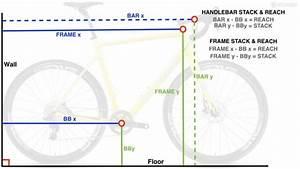 Stack Reach Mtb Berechnen : how to get the right bike fit using stack and reach bikeradar ~ Themetempest.com Abrechnung