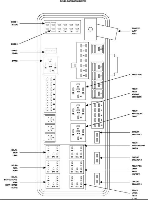 2008 Dodge Sprinter Fuse Box Diagram by Wrg 4948 06 Mustang Fuse Diagram