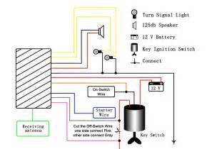 similiar pocket bike wiring diagram keywords chinese 5 pin cdi wiring diagram on wiring diagram for pocket bike